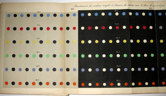 Digital image of plates in book by Michel Chevreul