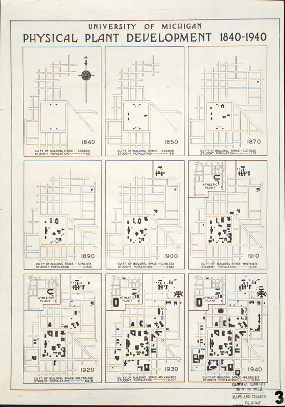 University of Michigan Physical Plant Development, 1840-1940