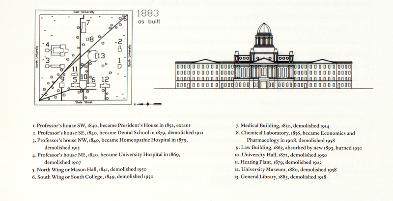 Aspirations for Excellence Alexander Jackson Davis and the First Campus Plan for the University of Michigan, 1838