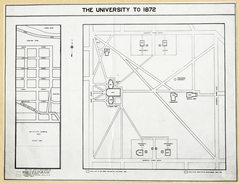 The University to 1872