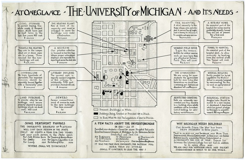 At One Glance, the University of Michigan and its needs.
