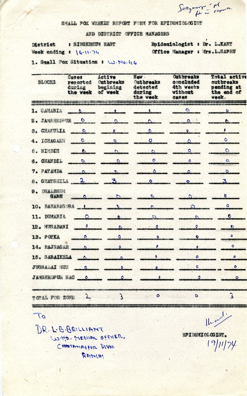 Smallpox weekly report form for the epidemiologist and district office managers - Singhbhum district, November 1974.