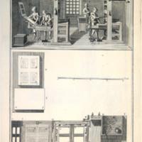 Plate from the Encyclopédie, ou Dictionnaire raisonné des sciences (Quarto format)