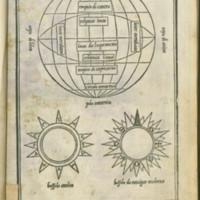 Bordone, 1534 (B3)