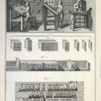 Plate from Encyclopédie, ou Dictionnaire raisonné des sciences (Compositors at Work)