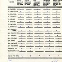 Singhbhum_District_Weekly_Report01.jpg