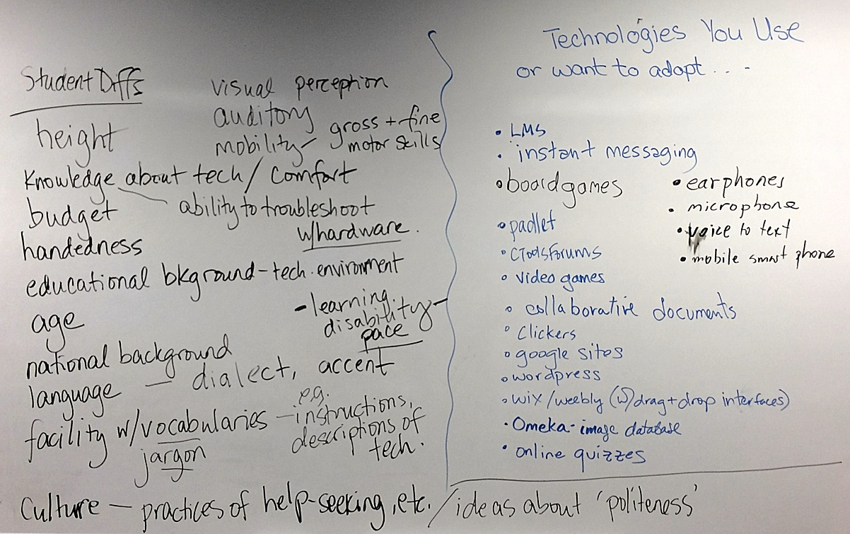 Whiteboard notes: student differences