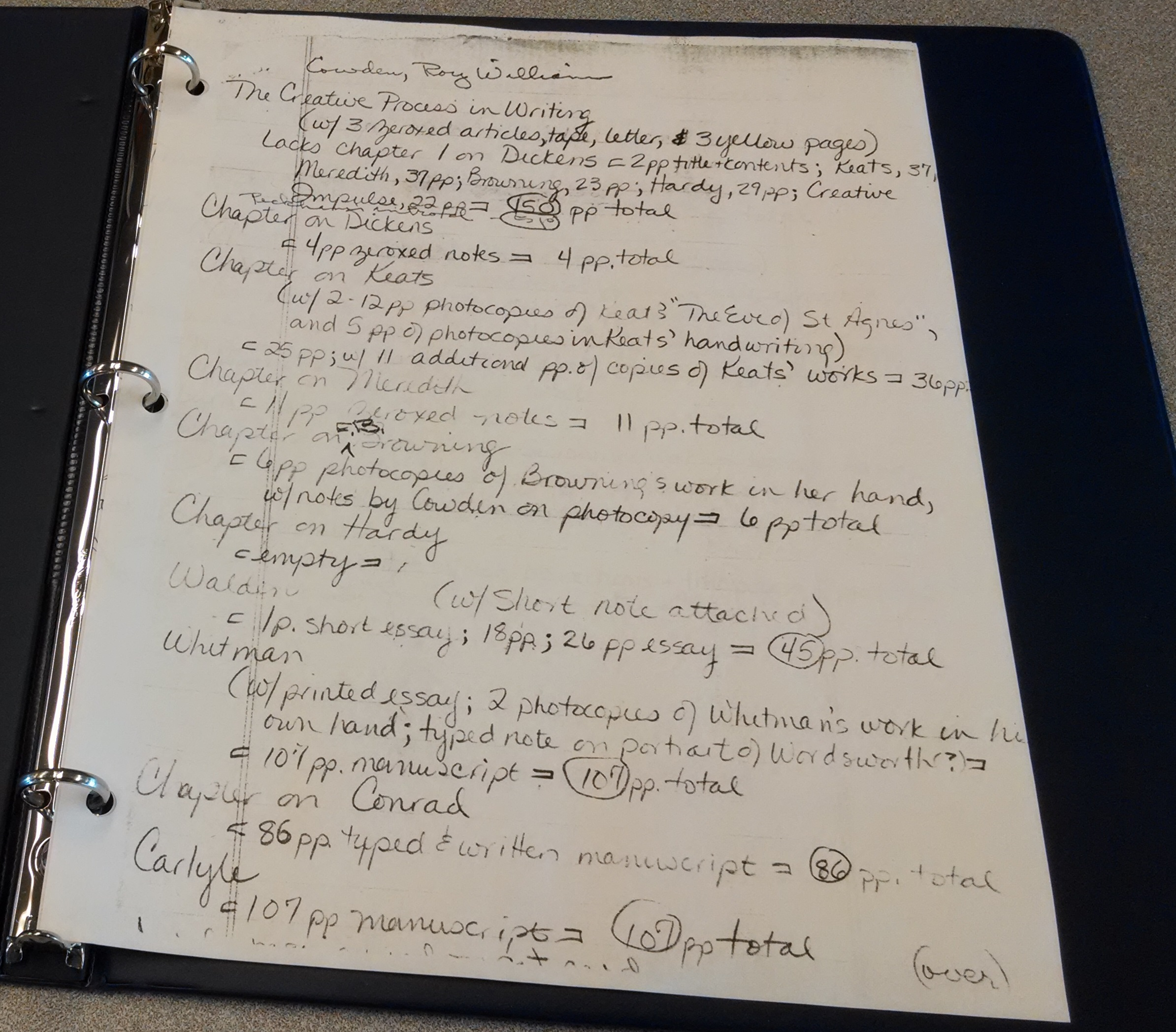 Handwritten contents of unpublished manuscript, The Creative Process of Writing, by Row W. Cowden