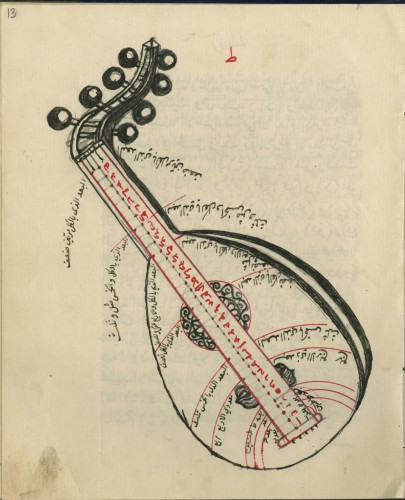 Drawing of a lute with numerous labels in Arabic script