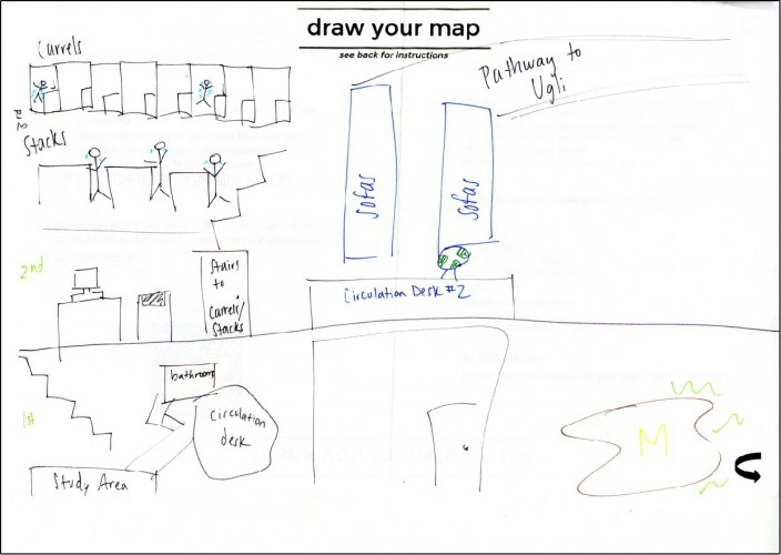 A cognitive map example from a student showing the Hatcher Graduate Library.