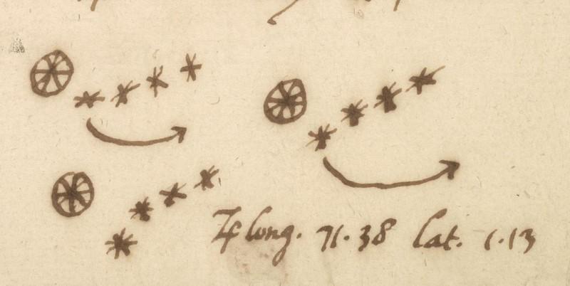 Galileo zoom