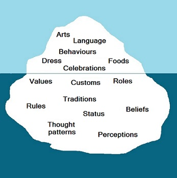Image of iceberg with the words