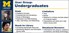 Persona for undergraduate student.