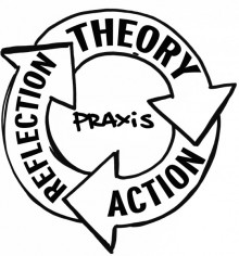 """Circle with arrows around the edge reading """"action,"""" """"reflection"""" and """"theory."""" The world """"praxis"""" in the middle."""