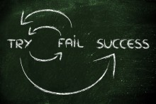"Diagram with the words ""try, fail, success."""