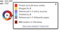 Color-coded Altmetric donut icon showing online attention score of 96 and summary of engagement.