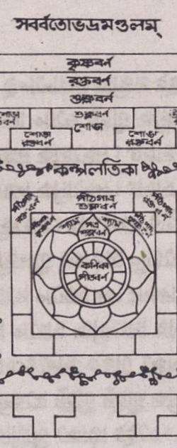Page from a Hindu puja manual