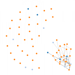 Illustration showing the visualization of a network