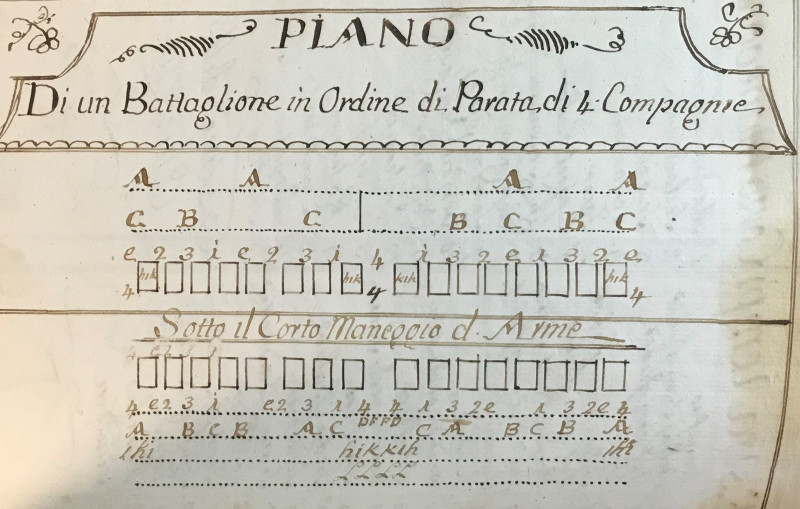 Detail of graphic describing a parade formation of a battalion consisting of four companies, from Articles of War for Francesco I (1708-1765) Holy Roman Emperor, Grand Duke of Tuscany (Florence, 1739)