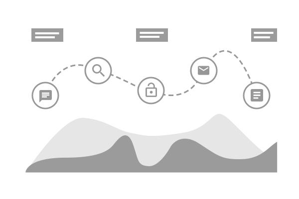 Representation of a User Journey visualization