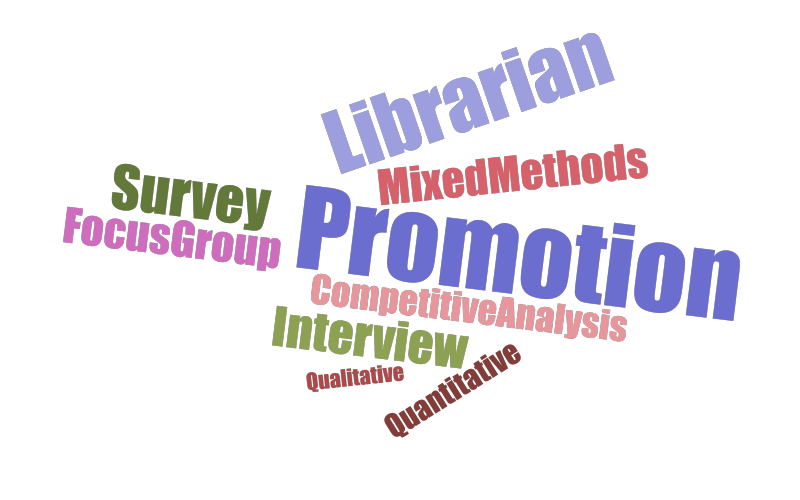 Word cloud: promotion, librarian, interview, focus group, competitative analysis, survey, mixed methods, quantitative, qualitative